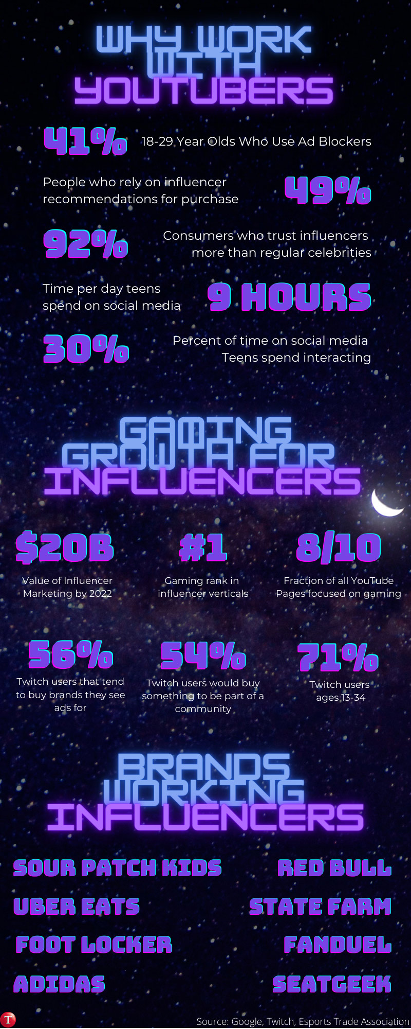 Why Work with Influencers